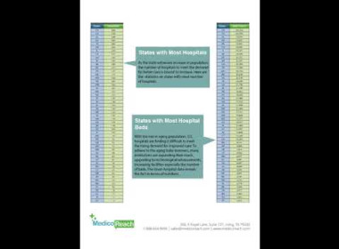 image of: Statistical Insight Into Top 50 U.S Hospitals